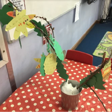 Year 2 Create a Thankful Tree